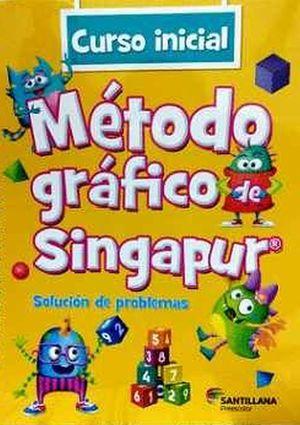 Método gráfico. Singapur / Preescolar 2021