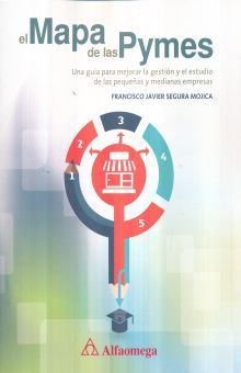 MAPA DE LAS PYMES, EL