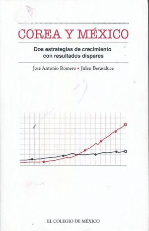 COREA Y MEXICO. DOS ESTRATEGIAS DE CRECIMIENTO CON RESULTADOS DISPARES