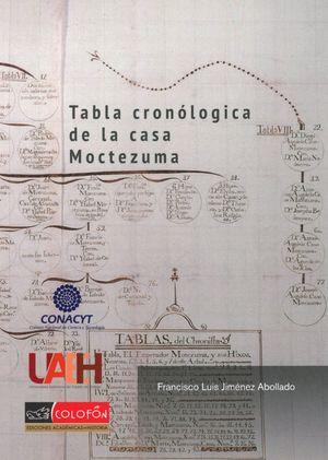 TABLA CRONOLOGICA DE LA CASA MOCTEZUMA