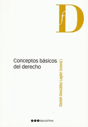 CONCEPTOS BASICOS DEL DERECHO