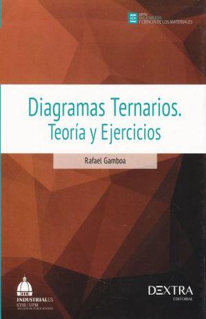DIAGRAMAS TERNARIOS. TEORIA Y EJERCICIOS