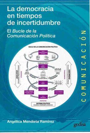 DEMOCRACIA EN TIEMPOS DE INCERTIDUMBRE, LA. EL BUCLE DE LA COMUNICACION POLITICA