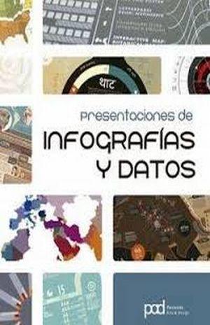 PRESENTACIONES DE INFOGRAFIAS Y DATOS / PD.