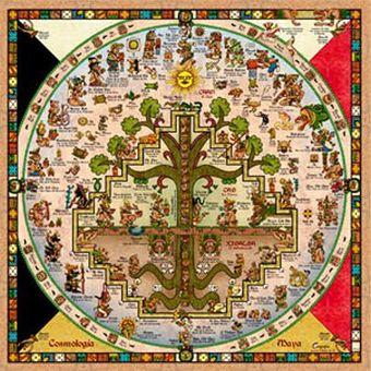 El universo mesoamericano. Conceptos integradores (Fragmento)<br>Rubén B. Morante López